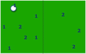 Soccer 2 Sides Keep Away Drill
