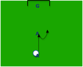 Target Player Soccer drill