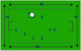 4v4 with Support Soccer