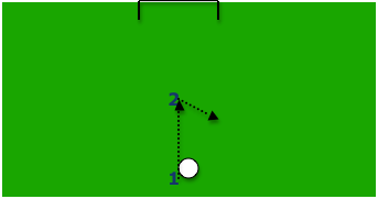 Pass and Shoot Drill