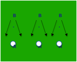 Soccer Ball Control Fitness Drill