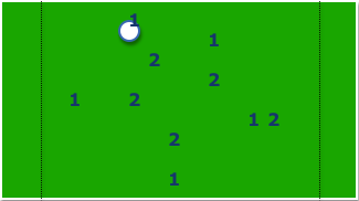 Soccer end zone game