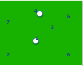 Soccer numbers warm-up drill