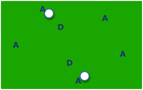 Soccer Follow Your Pass warm-up drill