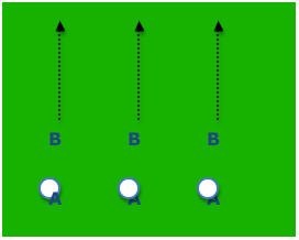 Soccer passing warm-up drill
